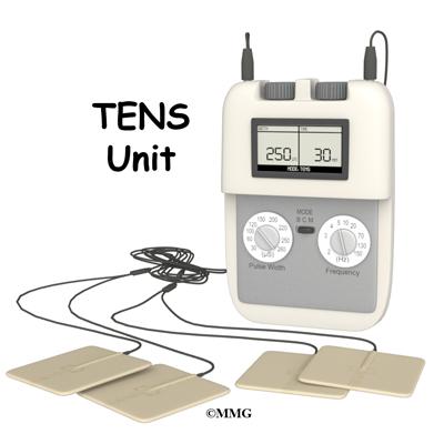 Transcutaneous Electrical Stimulation (TENS)   eOrthopod.com