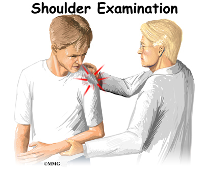 how to hold your arm with rotator cuff injury