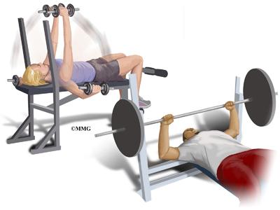 Weightlifter's Shoulder