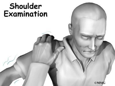Shoulder Instability Osteopath